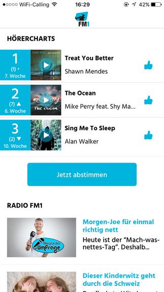 Cubeside RadioFM1 Hoerercharts