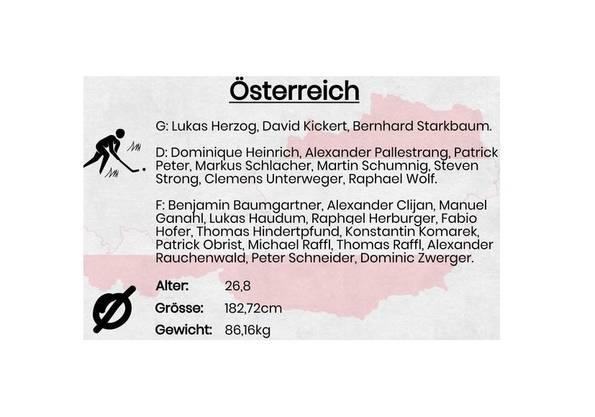 Kader Österreich.