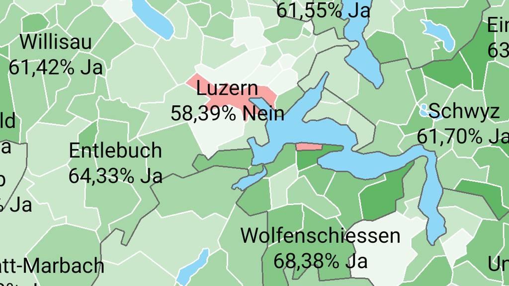 Luzern gegen den Rest der Zentralschweiz