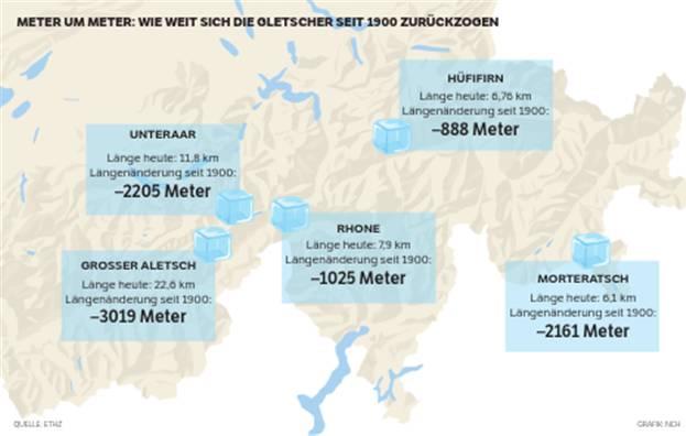 Gletscherrückzug seit 1900