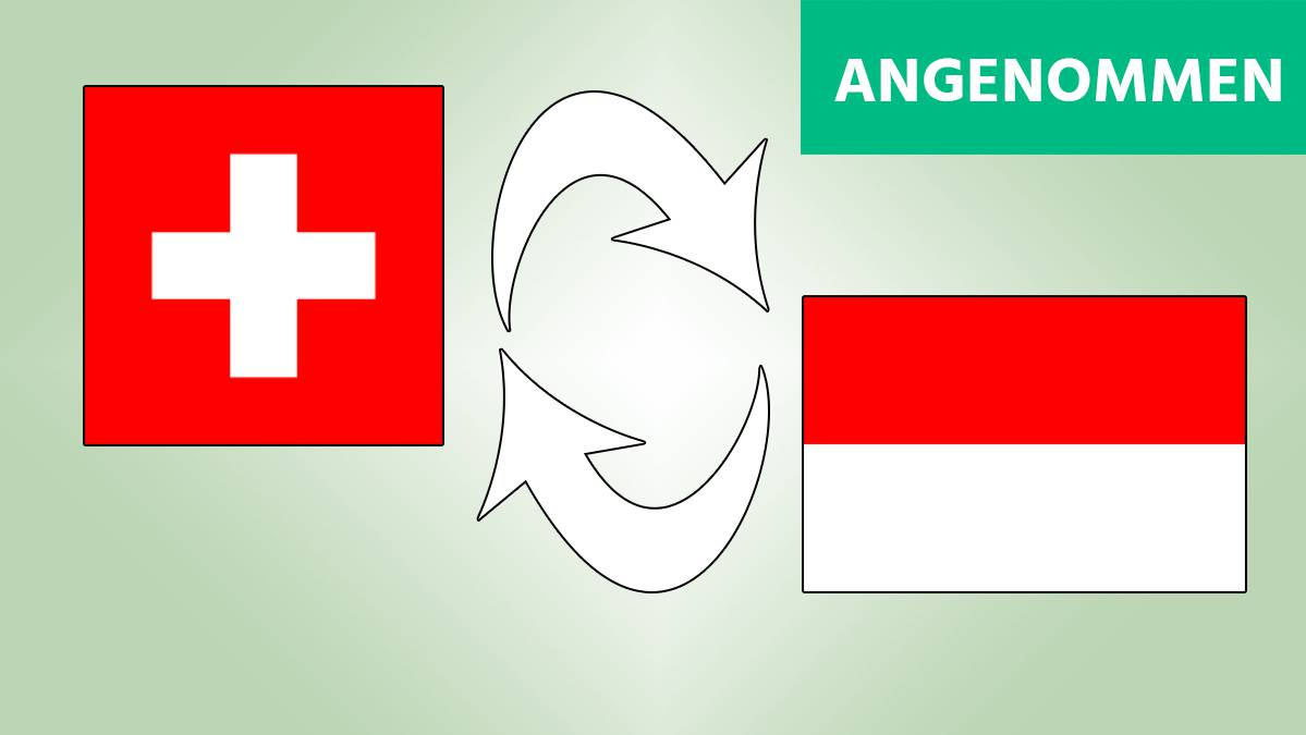 Zum ersten Mal seit 49 Jahren haben die Stimmberechtigten in der Schweiz am Sonntag über ein Freihandelsabkommen entschieden.