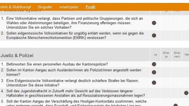 Hooligan-Konkordat: Susanne Hochuli lehnt die Verschärfung ab.