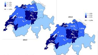 Das Bruttosozialprodukt der Schweiz soll 2014 um über 2 Prozent pro Jahr wachsen.