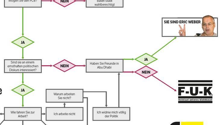 Hier nur ein Ausschnitt – für das komplette Diagramm bitte runterscrollen.