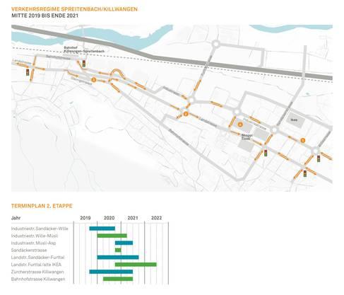 Verkehrsregime während des Baus der Limmattalbahn