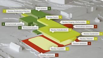 Die geplanten Arbeiten an den verschiedenen Anlageteilen.