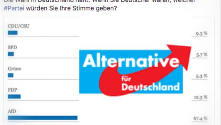 Umfrage auf der Website der «Weltwoche».