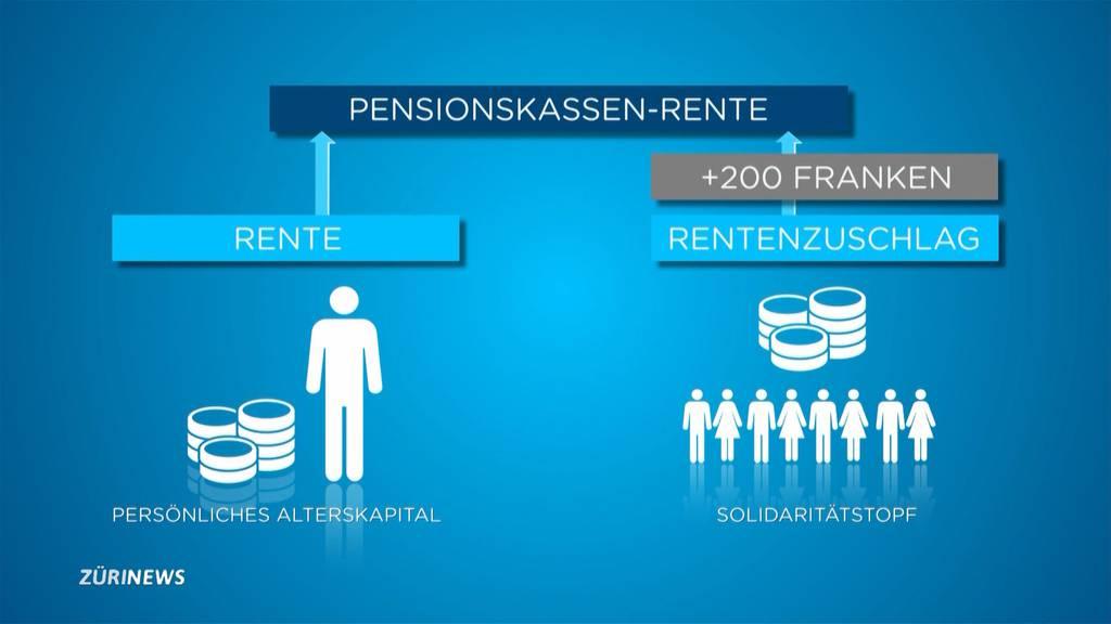 Bundesrat will die Zukunft der Rente sichern