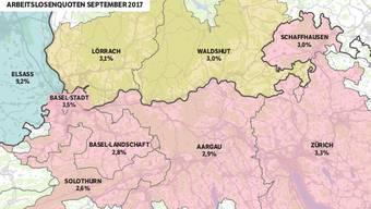 Im Elsass ist die Arbeitslosenquote viel höher als in Südbaden oder in der Schweiz.