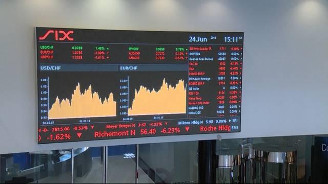 Dividendenperlen als Obligationenersatz
