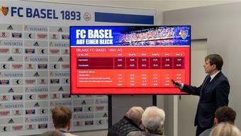 Der Zahlenzauberer vor seinem Kunststück: Bernhard Burgener präsentiert die Bilanz.