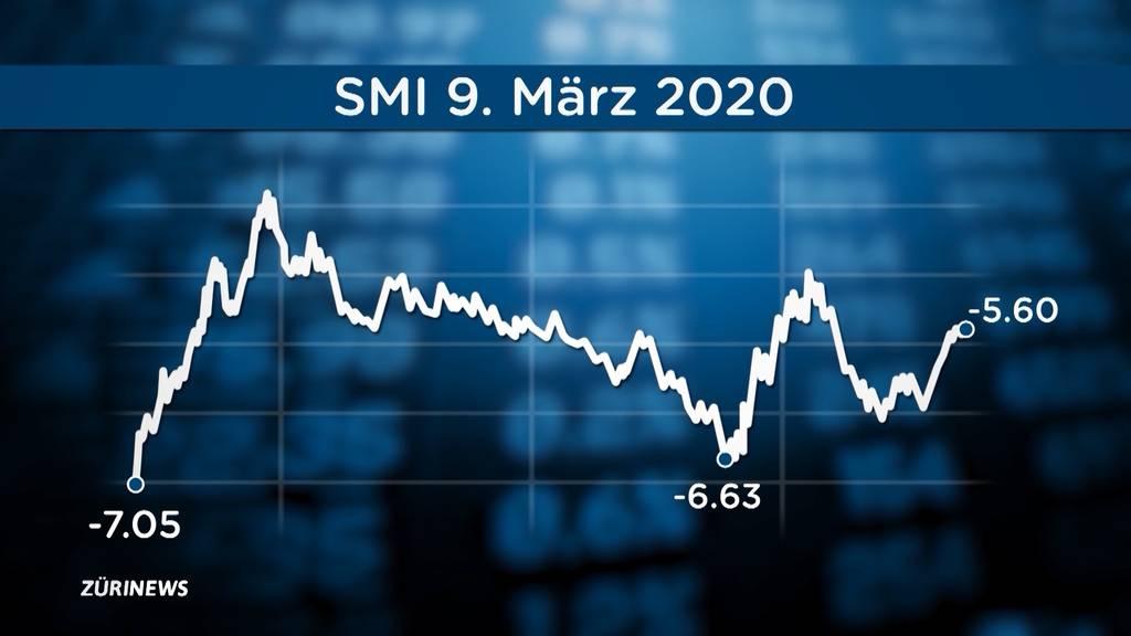 Coronavirus und Ölpreis: Börsen befinden sich im Sinkflug
