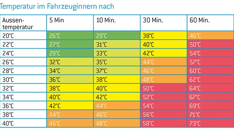 www.hundeherz.ch