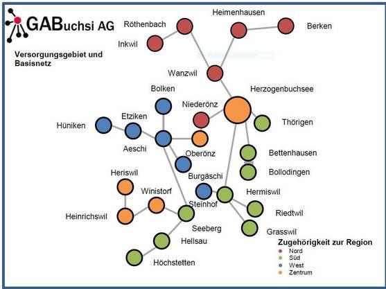 Das Basisnetz der GA Buchsi AG.