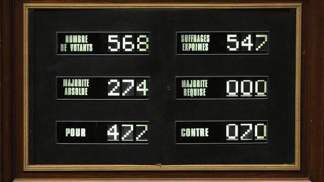 Anzeigetafel in der Nationalversammlung in Paris: Mit 477 Ja und 70 Nein ein äusserst klares Ergebnis