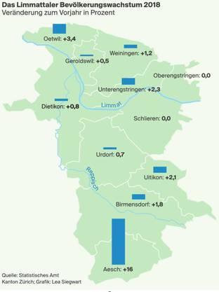 Das Limmattaler Bevölkerungswachstum: