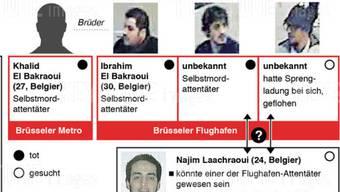 Naijm Laachraoui (unten rechts) auf dem Plakat der Terrorverdächtigen von Brüssel