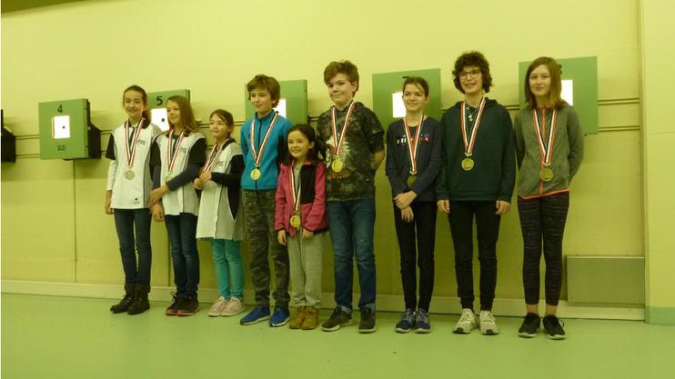Kategorie 1 : Gruppen: Laufen/Riehen Helvetia/Pratteln.