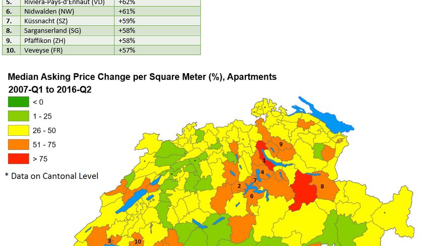 Luzerner Wohnungen sind massiv teurer geworden