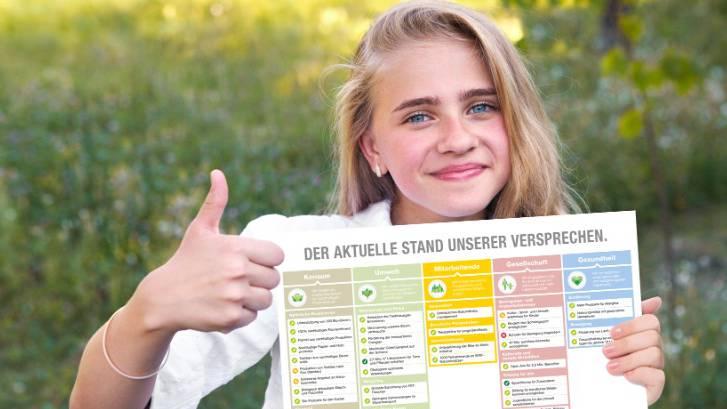 Die Migros verspricht in ihrer Kampagne Nachhaltigkeit und Naturschutz.