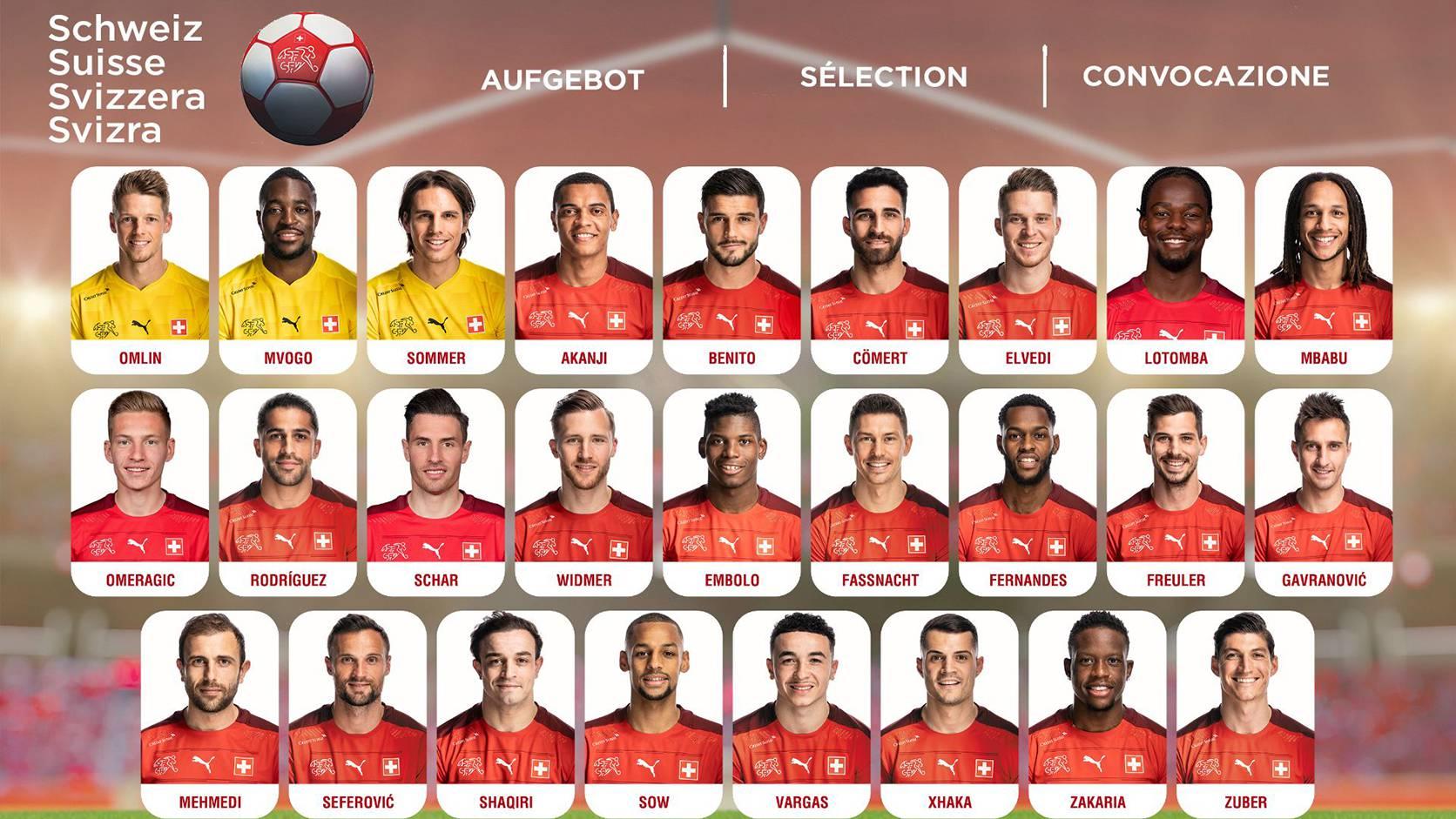 Das definitive Nati-Kader für die EM 2020