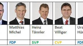 Ausgangeslage vor den kantonalen Wahlen