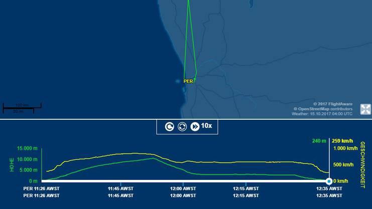 6000-Meter-Fall: Flugzeug verliert drastisch an Höhe – und die Crew ...