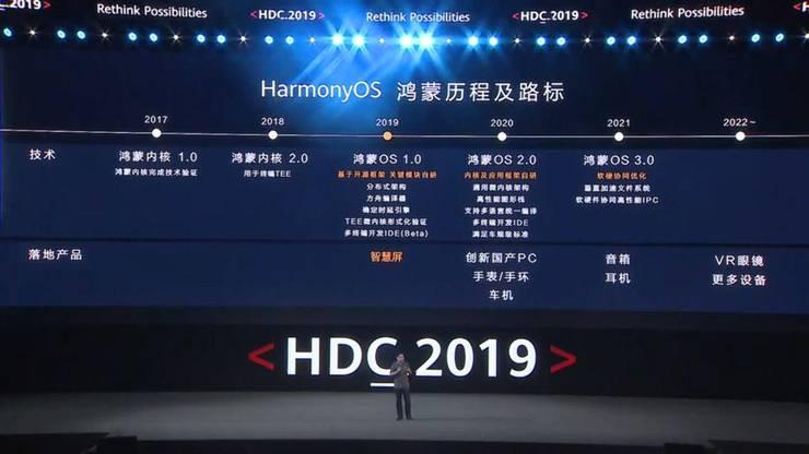 Huaweis HarmonyOS soll eine vollwertige Alternative zu Android werden.