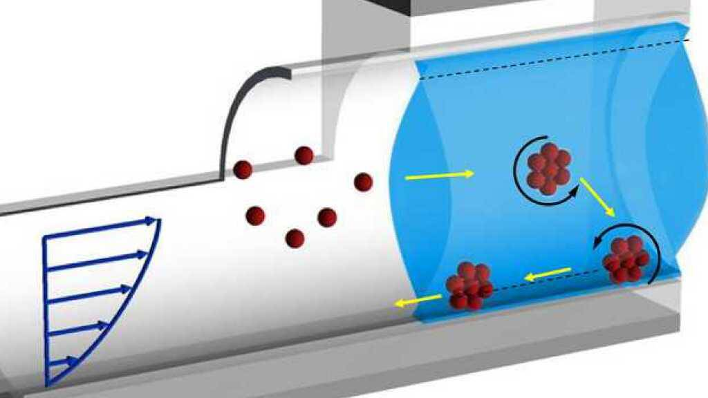 ETH Zürich entwickelt Mikrovehikel, die gegen den Strom schwimmen