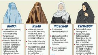 Warum Frauen den Schleier tragen