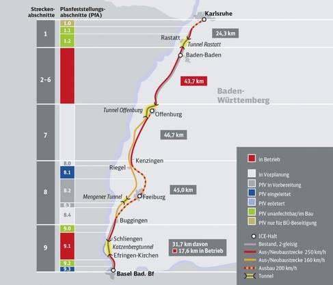 Der aktuelle Realisierungsstand der Bahnstrecke.