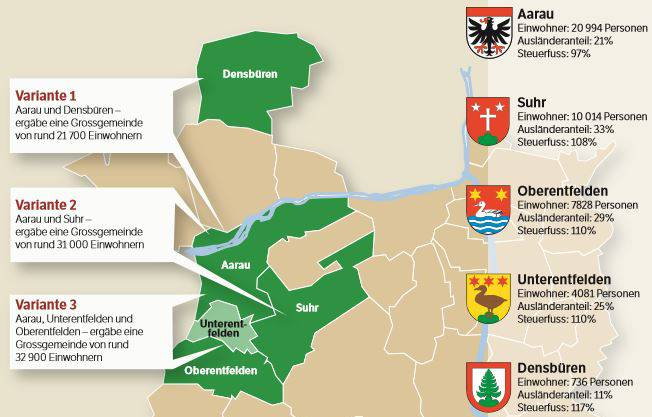 Drei Varianten, wie Aarau in der Zukunft aussehen könnte