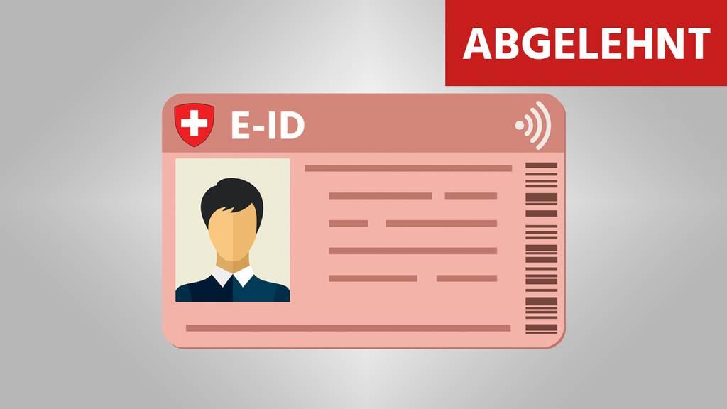 Die elektronische ID hat beim Volk keine Chance