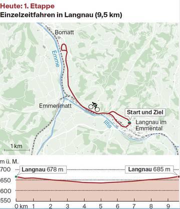 Der Prolog mit dem Einzelzeitfahren auf der Rundstrecke bei Langnau im Emmental.