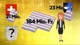 """2018 gewann eine Aargauerin den Rekord-Jackpot und arbeitet trotzdem weiter. Für sie ist klar, auch weiterhin ein """"normales"""" Leben zu führen. Was würden die Zuschauer mit so viel Geld machen?"""