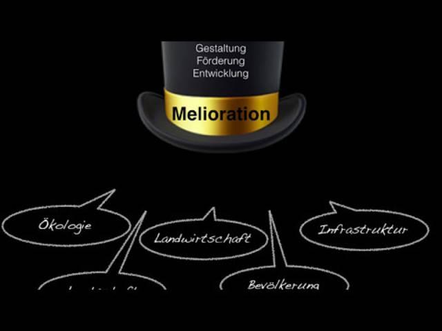 Melioration Birrwil, www.berbuer.blog