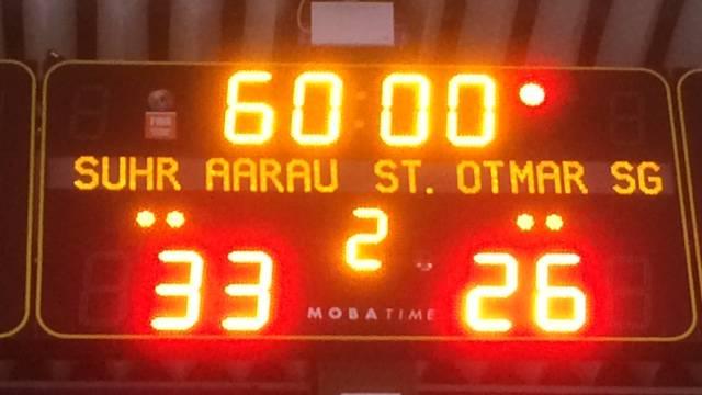 HSC Suhr Aarau verteidigt in Finalissima Finalrundenplatz