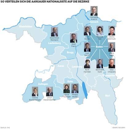 So verteilen sich die Aargauer Nationalräte auf die Bezirke.
