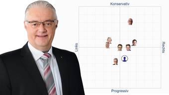 Wettingens Gemeindeammann Roland Kuster ist in der Online-Wahlhilfe nicht vertreten.