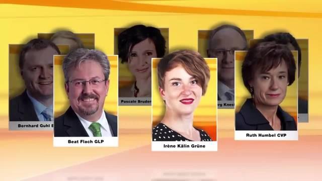 Kandidaten-Voting