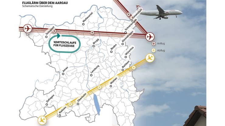 Fluglärm über dem Aargau