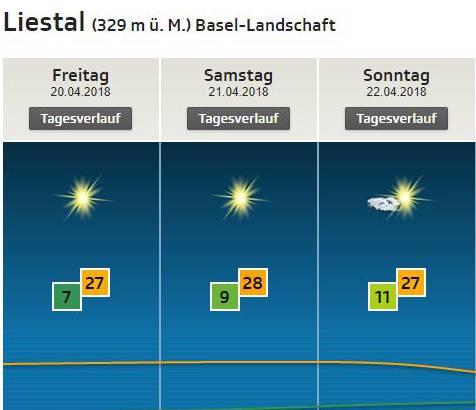Auch im Baselbiet wird es sommerlich warm