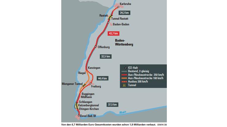 Der Plan gibt einen Überblick über die 182 Kilometer lange Rheintalbahn zwischen Karlsruhe und Basel und den Ausbau mit einem 3. und 4. Gleis. Der sieben Kilometer lange Tunnel unter Offenburg und die Verlegung an die Autobahn zwischen Offenburg und Riegel fehlen – da die Entscheidung gerade erst fiel, gibt es noch keinen aktuelleren Plan.