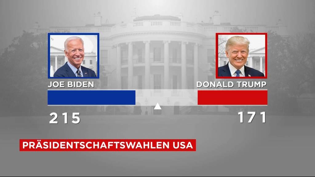Stand jetzt: 215 für Joe Biden, 171 für Donald Trump
