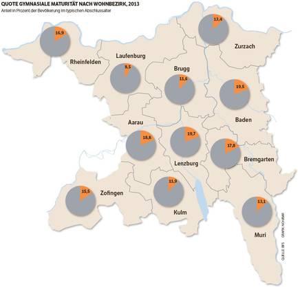Quote gymnasiale Maturität im Aargau nach Wohnbezirk 2013.