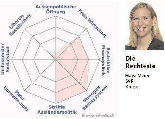 Maya Meier