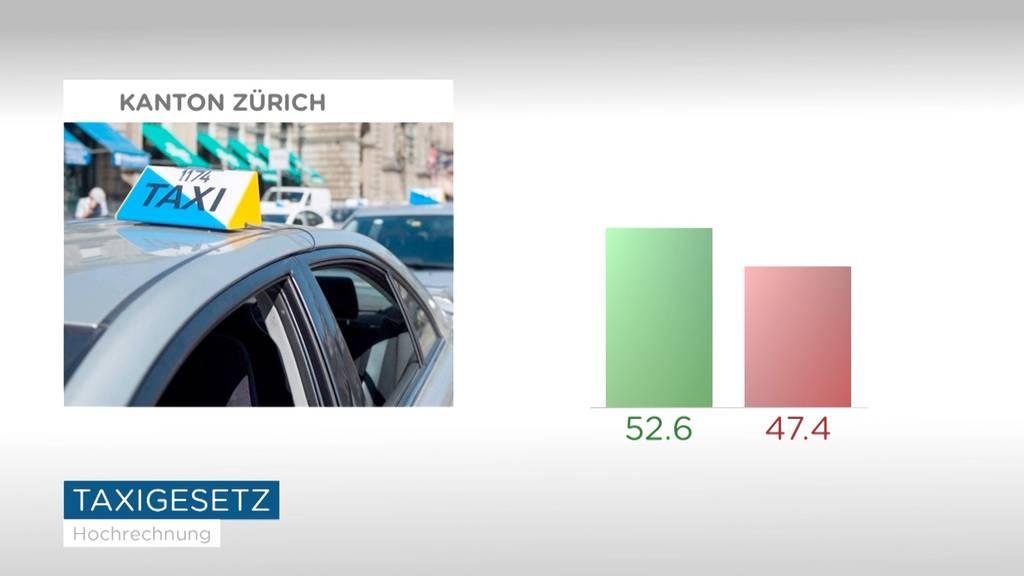 Abstimmungsergebnisse Taxigesetz / Steuervorlagen / Tramdepot Hard