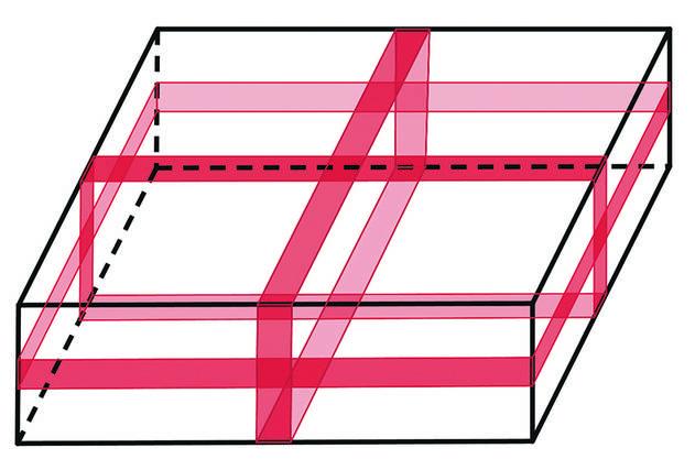 Beide Geschenke sind quaderförmig, aber sie haben nicht dieselben Abmessungen. Bei beiden Geschenken ist die Verschnürung; insbesondere gibt es also keine Schleife.