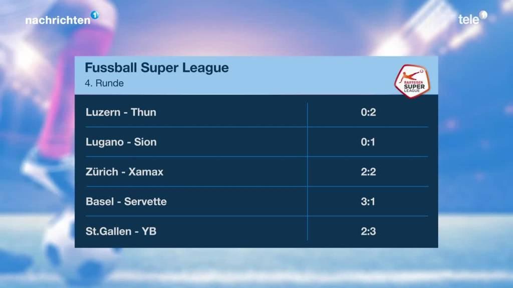 Resultate Super League