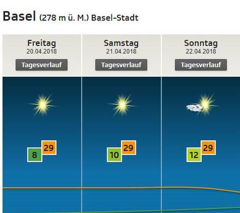 Traumhafte Prognosen in der Stadt Basel